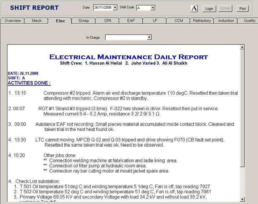 shift report template - kak2tak.tk